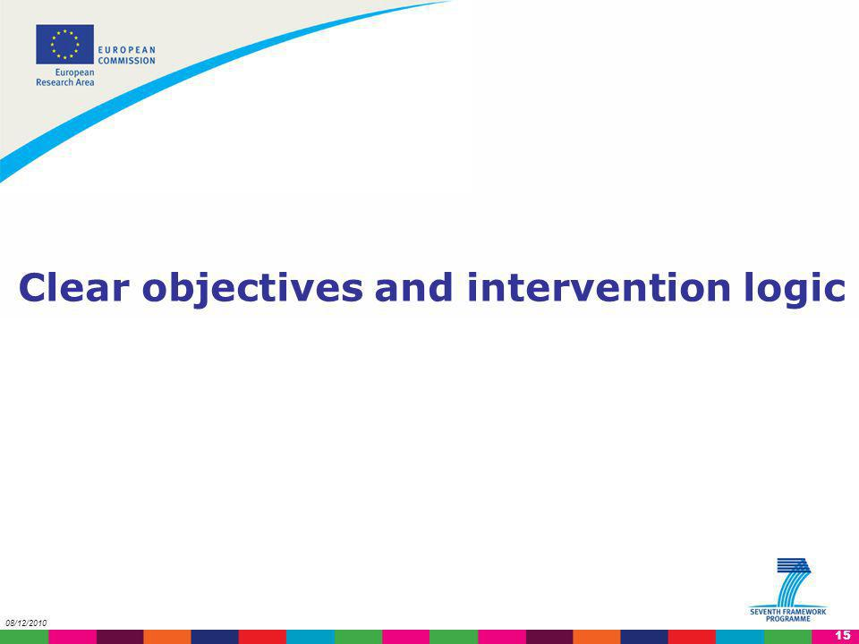 Clear objectives and intervention logic
