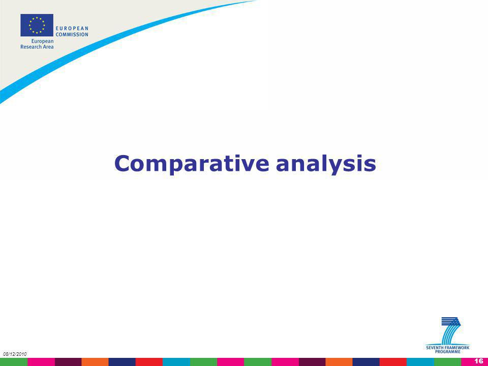 Comparative analysis 08/12/2010