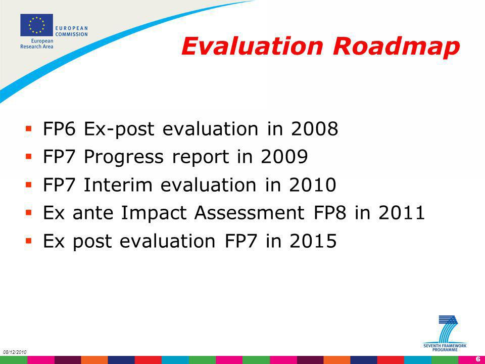 Evaluation Roadmap FP6 Ex-post evaluation in 2008