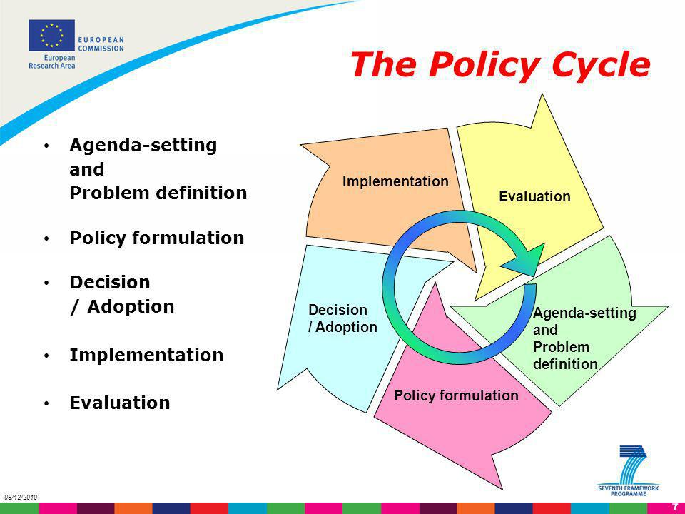 The Policy Cycle Agenda-setting and Problem definition