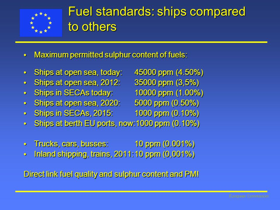 Fuel standards: ships compared to others