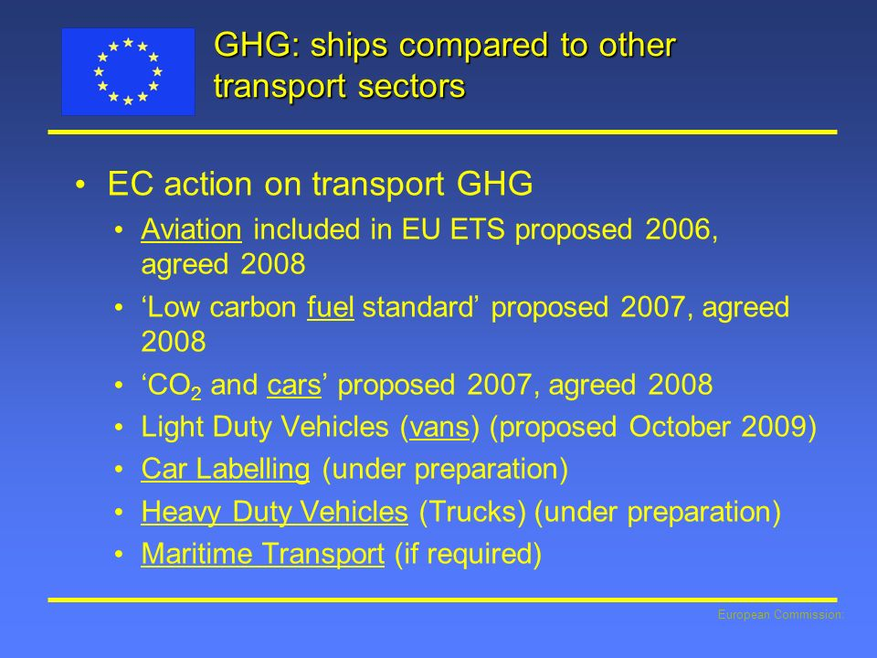 GHG: ships compared to other transport sectors