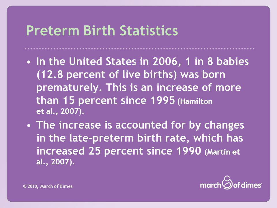 Preterm Birth Statistics