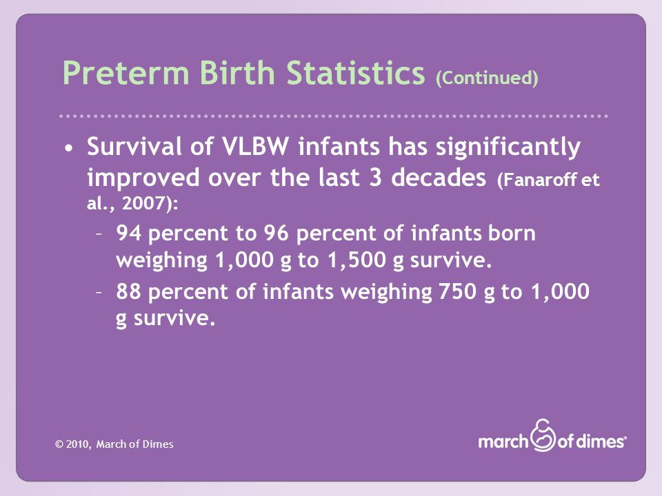 Preterm Birth Statistics (Continued)