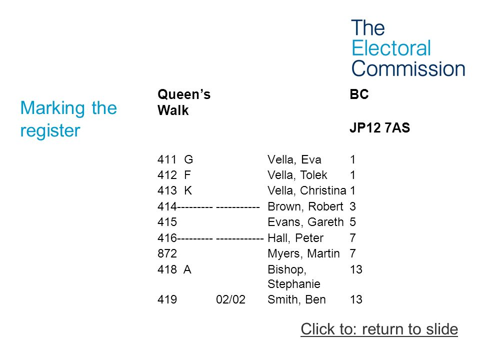 Marking the register Click to: return to slide Queen's Walk BC