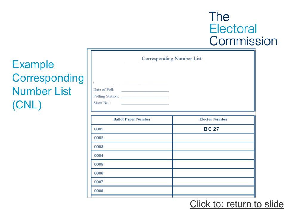 Example Corresponding Number List (CNL)