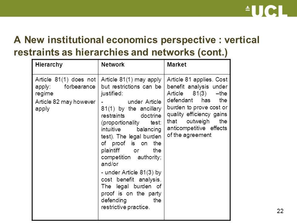 A New institutional economics perspective : vertical restraints as hierarchies and networks (cont.)