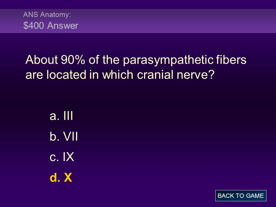 ANS Anatomy: $400 Answer About 90% of the parasympathetic fibers are located in which cranial nerve