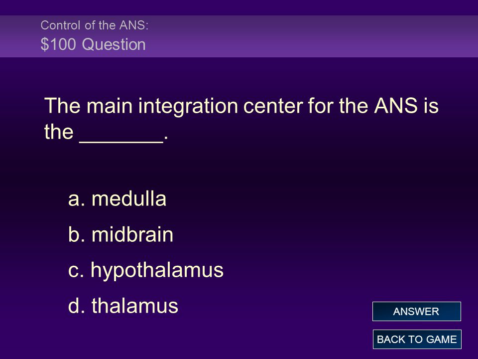 Control of the ANS: $100 Question