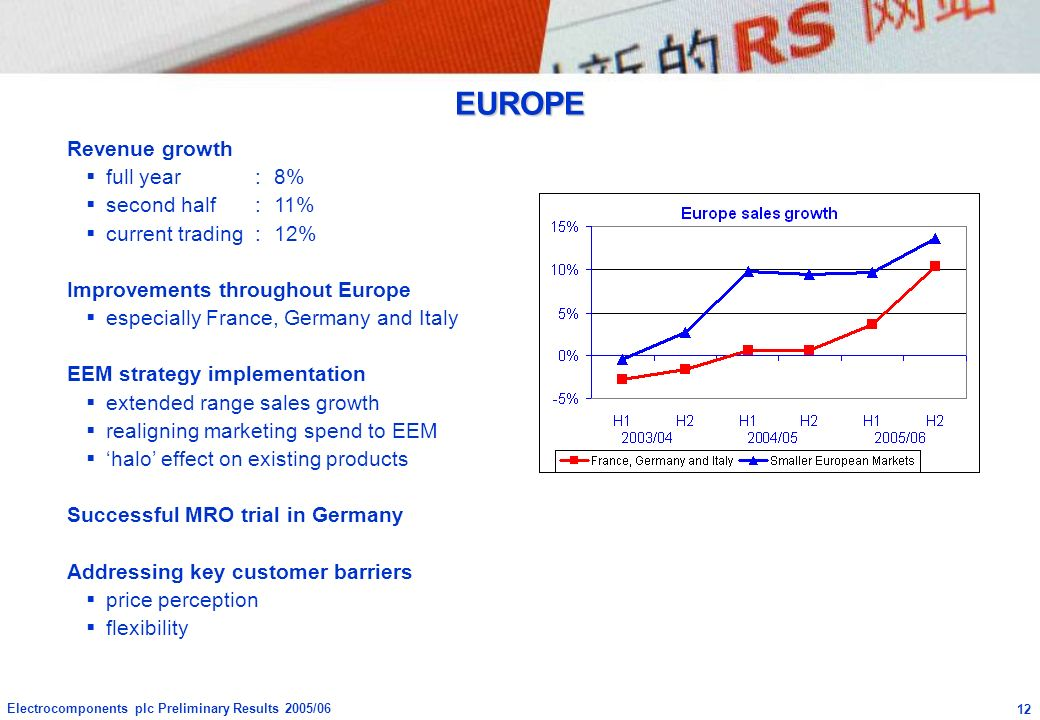 EUROPE Revenue growth full year : 8% second half : 11%