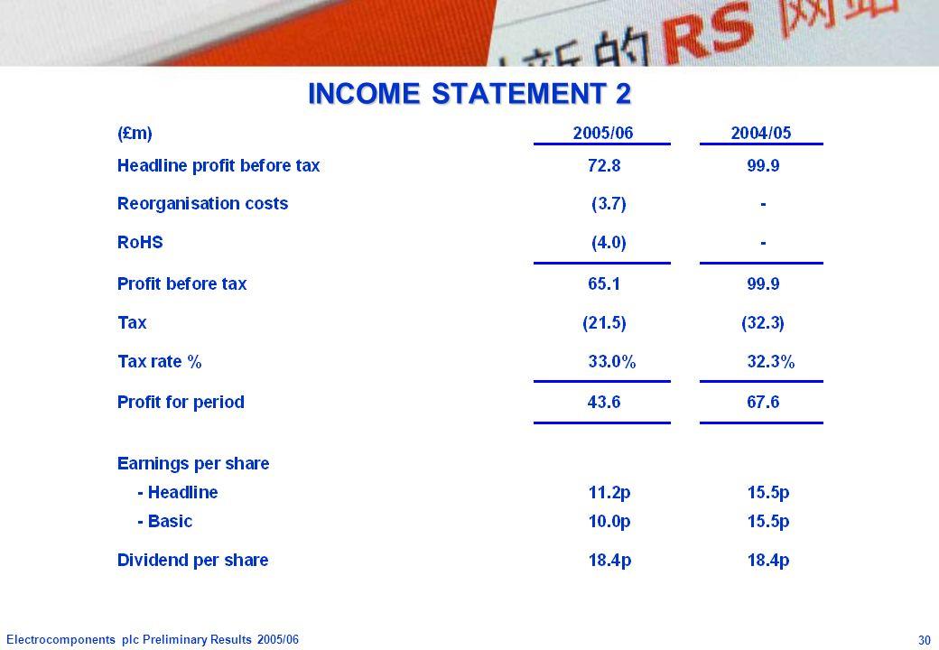 INCOME STATEMENT 2