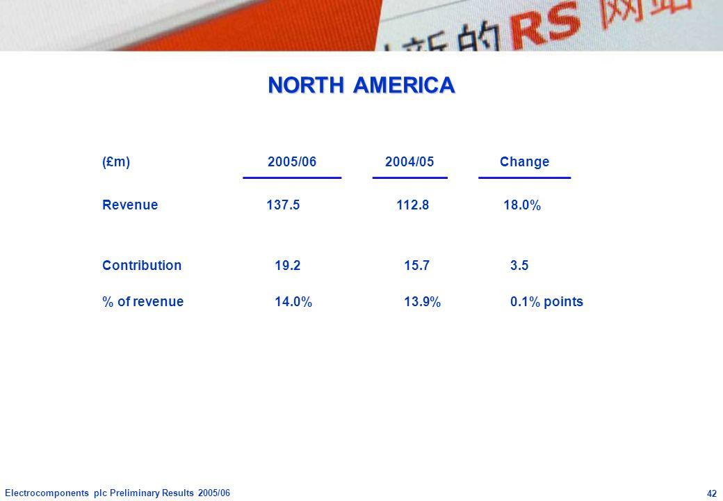 NORTH AMERICA (£m) 2005/06 2004/05 Change Revenue 137.5 112.8 18.0%
