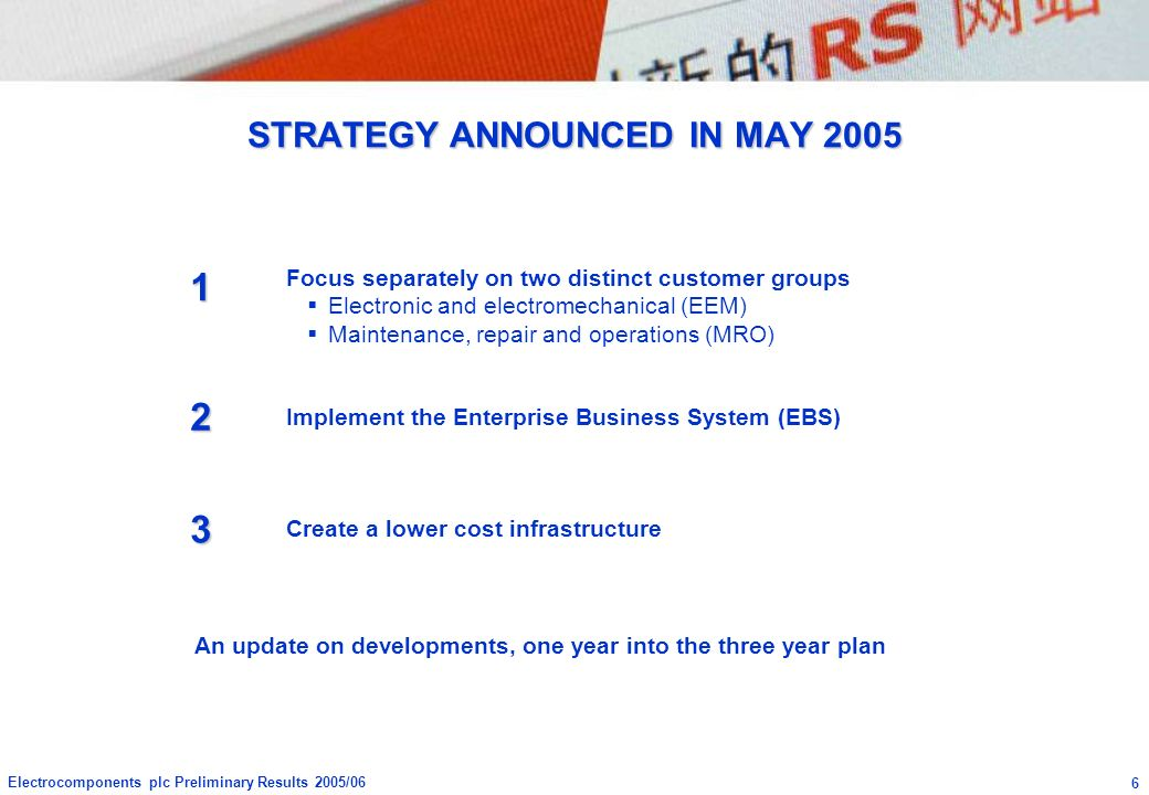 STRATEGY ANNOUNCED IN MAY 2005