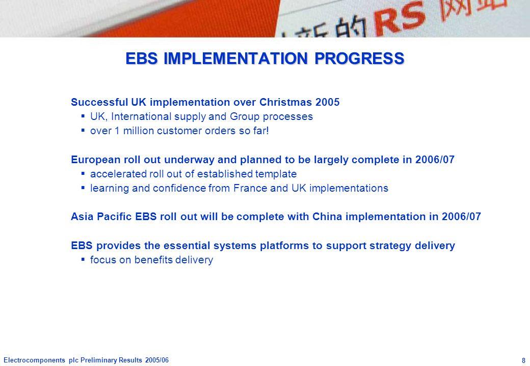 EBS IMPLEMENTATION PROGRESS
