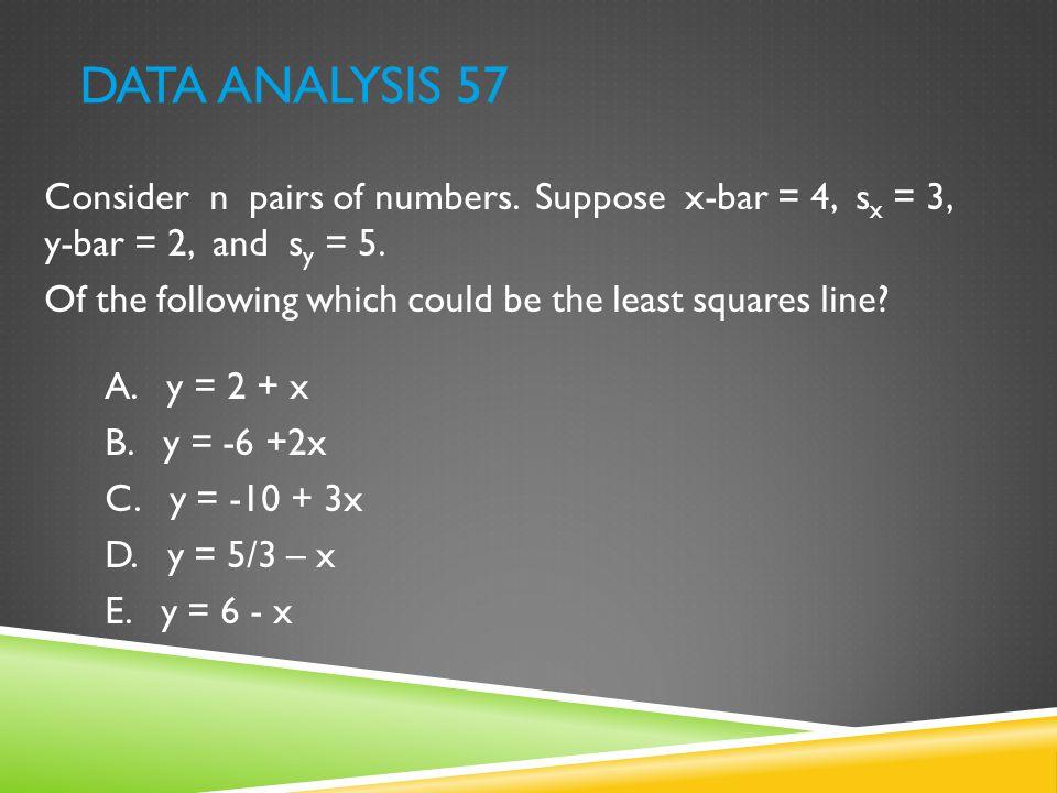 Data Analysis 57