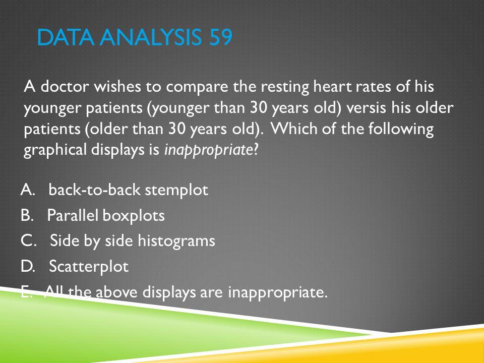 Data Analysis 59