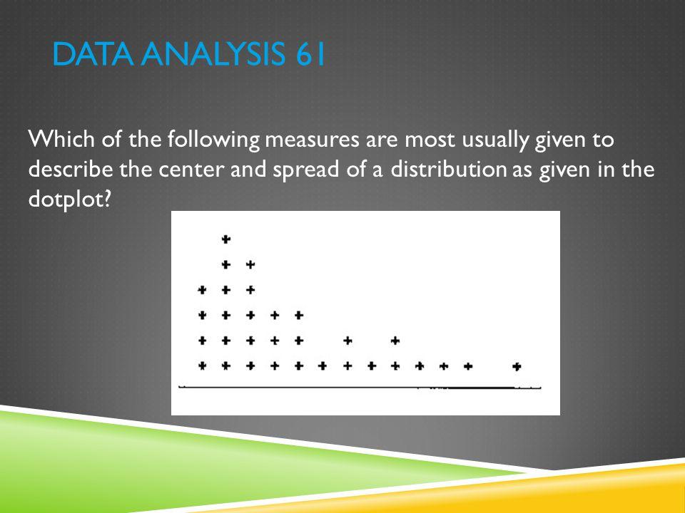 Data Analysis 61