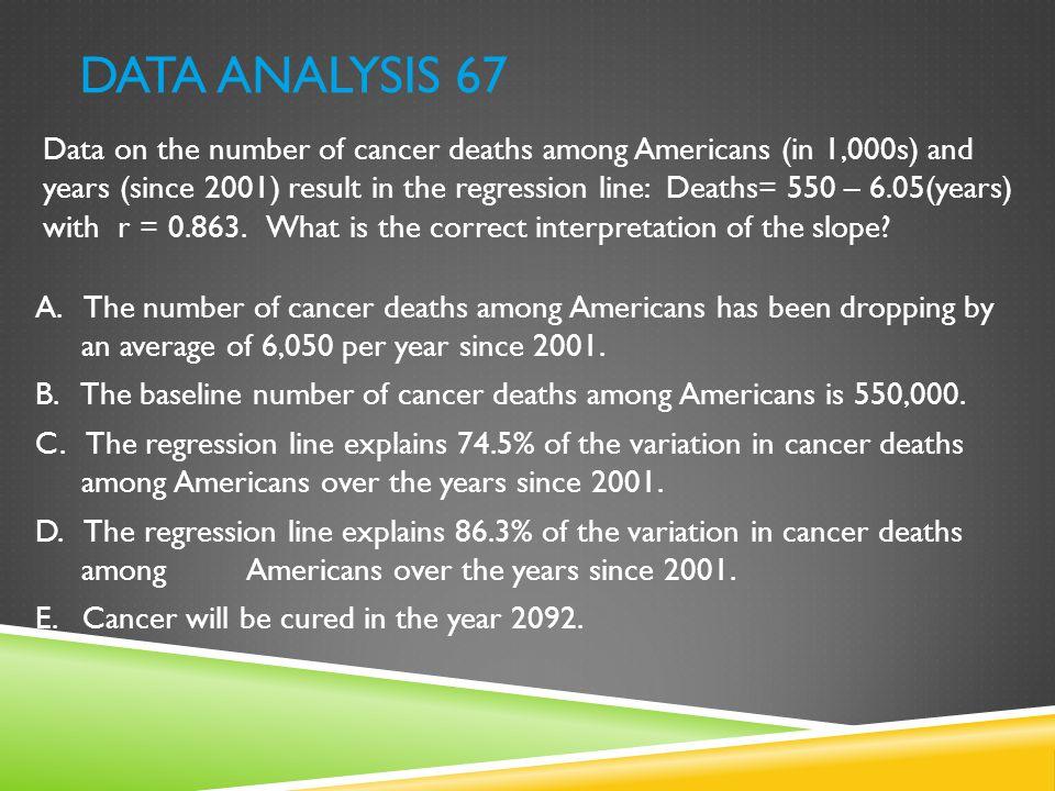 Data Analysis 67