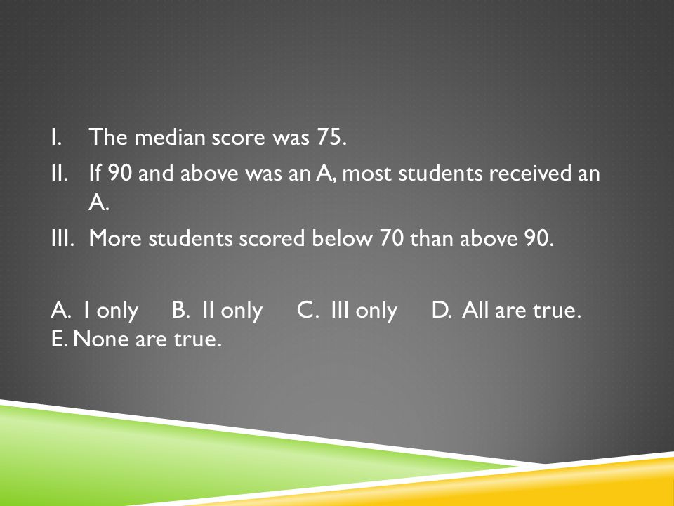 The median score was 75. If 90 and above was an A, most students received an A. More students scored below 70 than above 90.