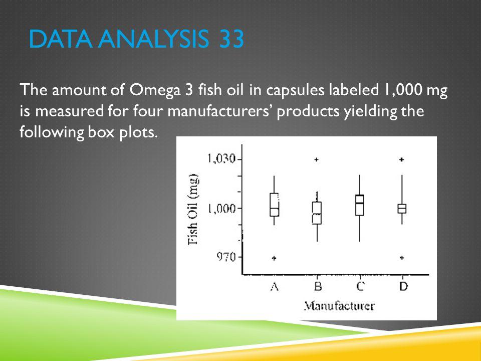 Data Analysis 33