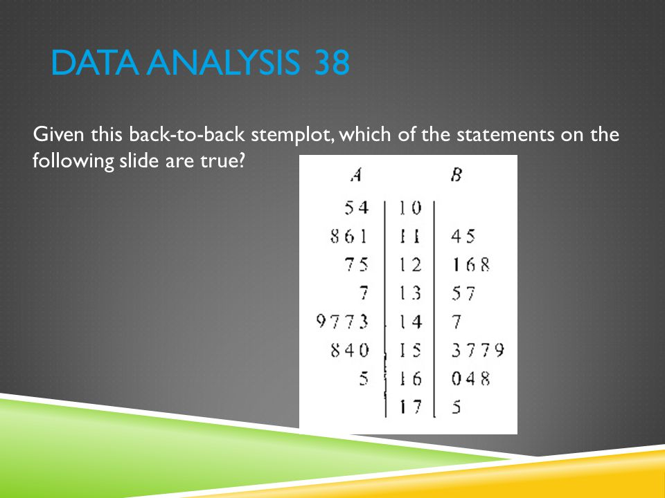 Data Analysis 38 Given this back-to-back stemplot, which of the statements on the following slide are true