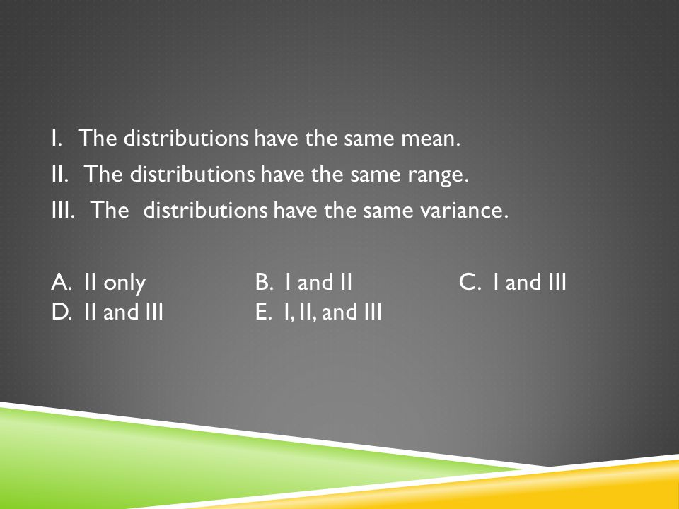 I. The distributions have the same mean.