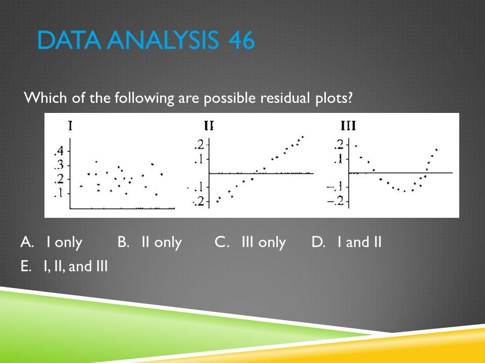 Data Analysis 46 Which of the following are possible residual plots.