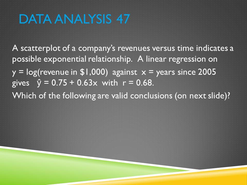 Data Analysis 47