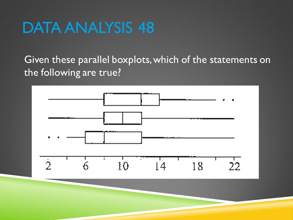 Data Analysis 48 Given these parallel boxplots, which of the statements on the following are true