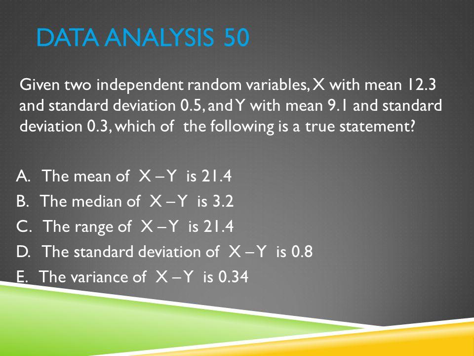 Data Analysis 50