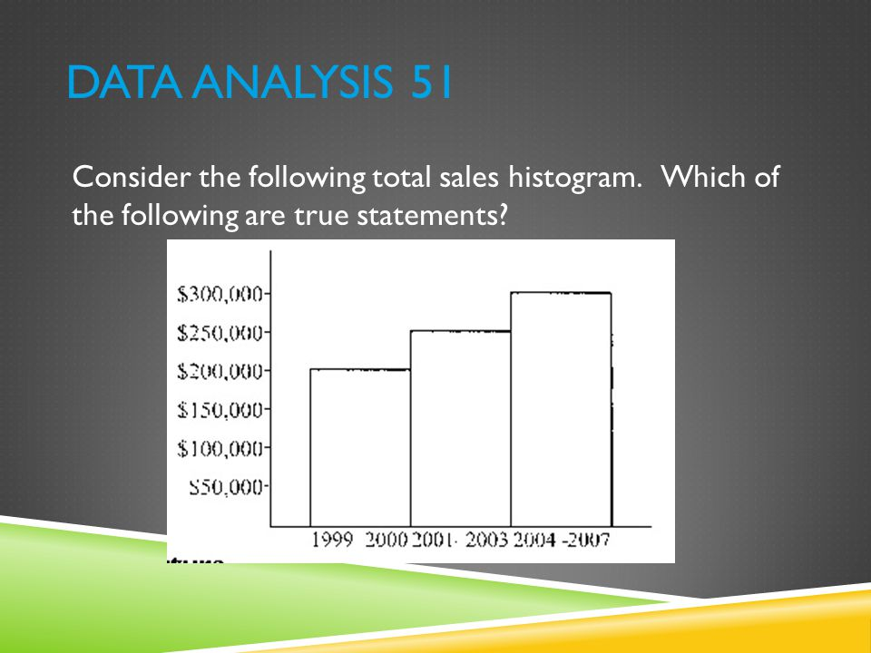 Data Analysis 51 Consider the following total sales histogram.