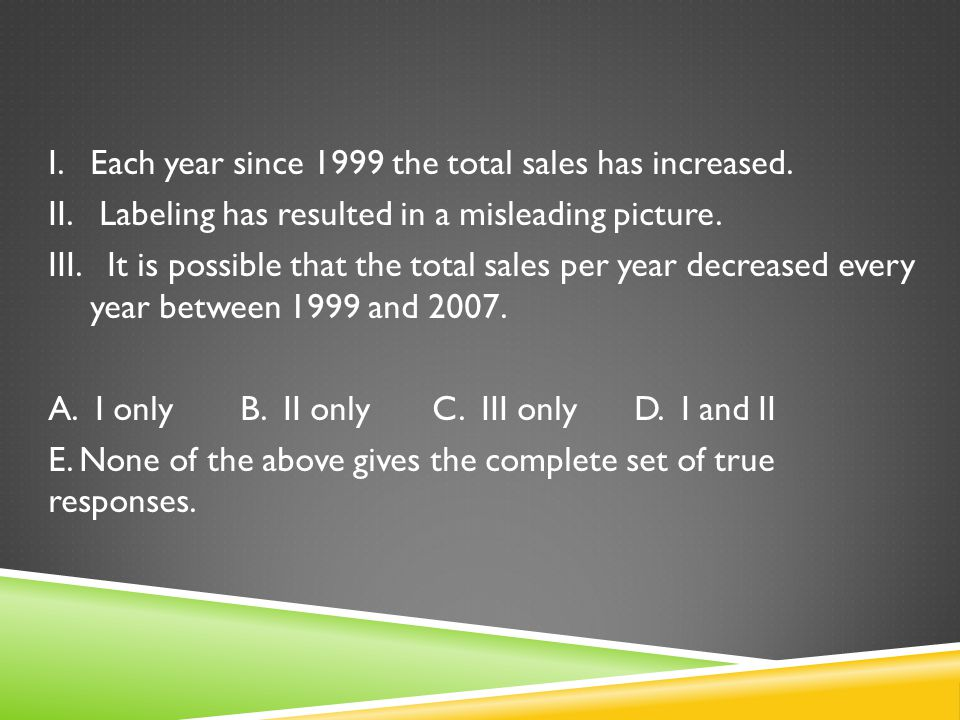 I. Each year since 1999 the total sales has increased.