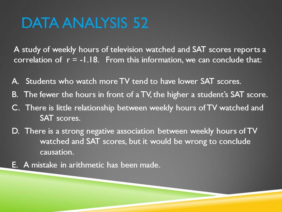 Data Analysis 52