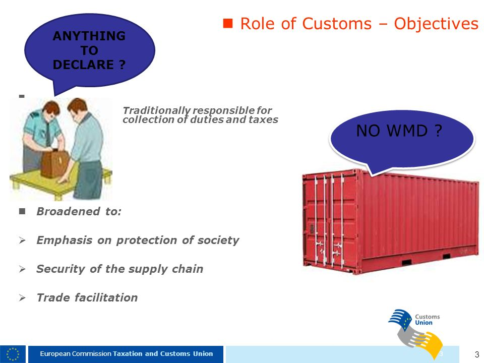 Role of Customs – Objectives