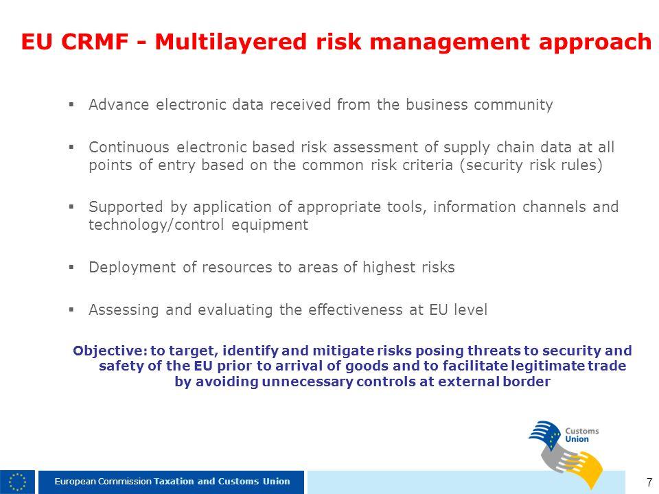 EU CRMF - Multilayered risk management approach