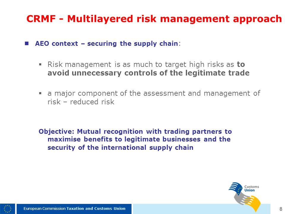 CRMF - Multilayered risk management approach