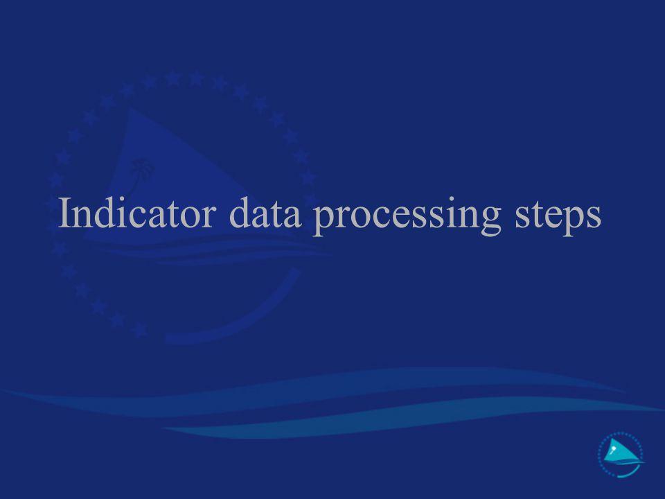 Indicator data processing steps