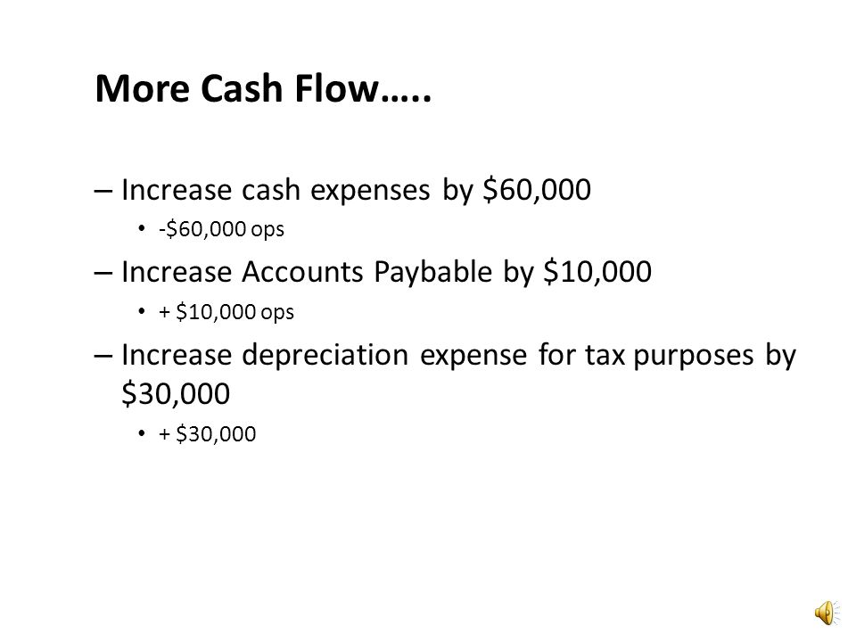 More Cash Flow….. Increase cash expenses by $60,000