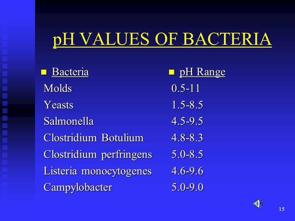 pH VALUES OF BACTERIA Bacteria Molds Yeasts Salmonella