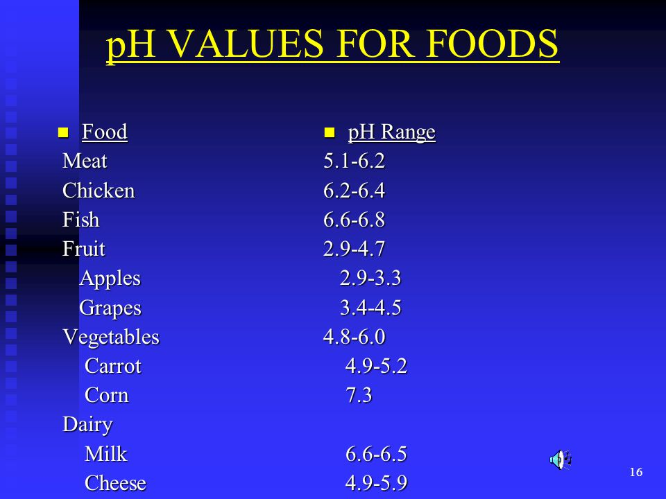 pH VALUES FOR FOODS Food Meat Chicken Fish Fruit Apples Grapes