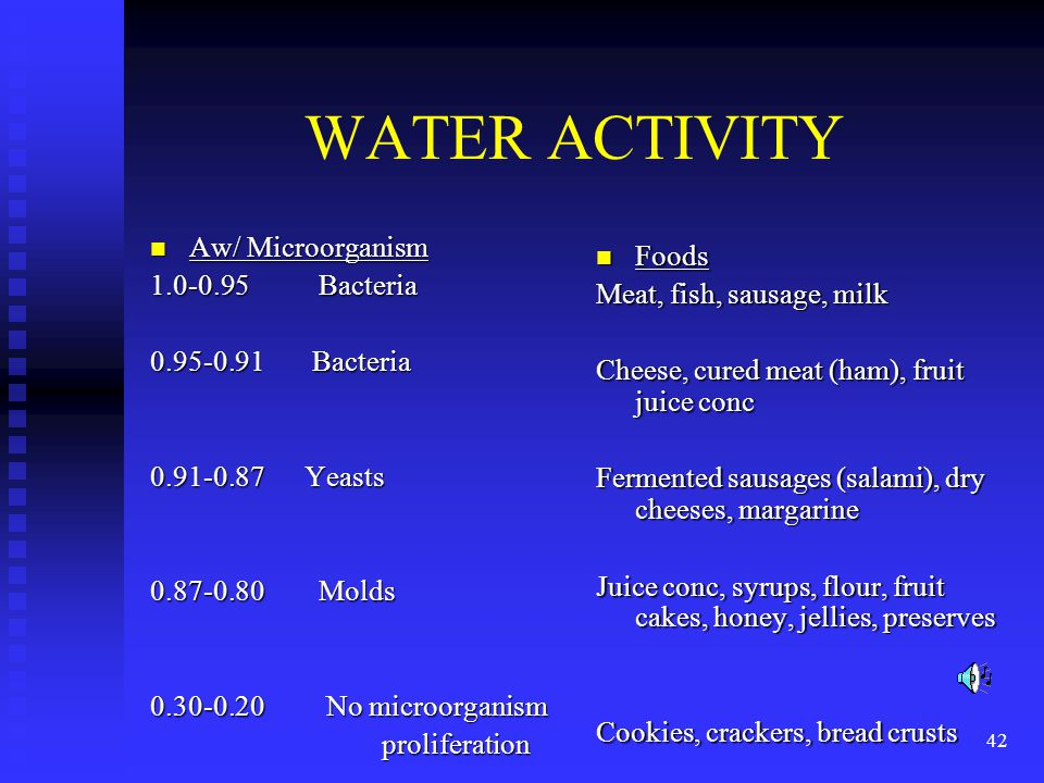 WATER ACTIVITY Aw/ Microorganism Foods 1.0-0.95 Bacteria