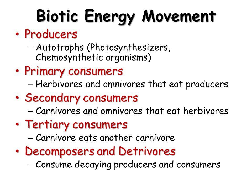 Biotic Energy Movement