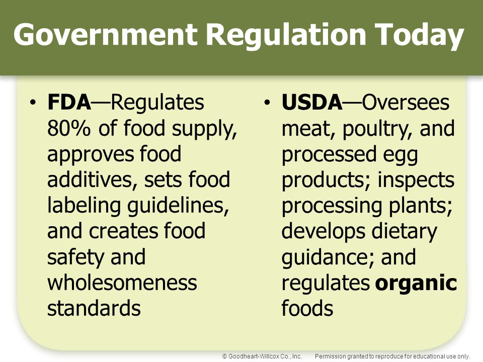 Government Regulation Today