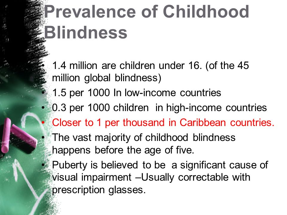 Prevalence of Childhood Blindness
