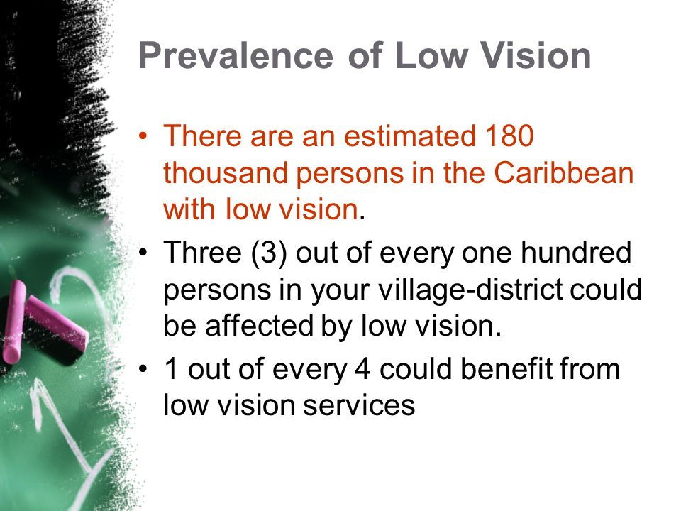 Prevalence of Low Vision
