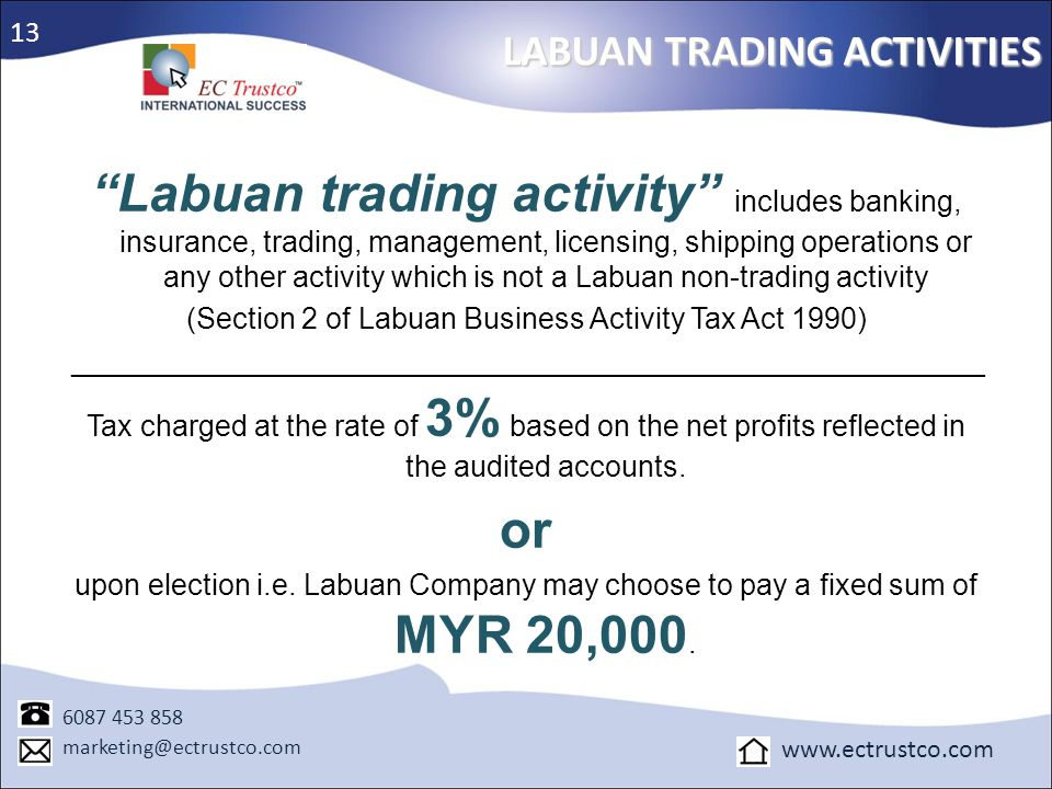 (Section 2 of Labuan Business Activity Tax Act 1990)