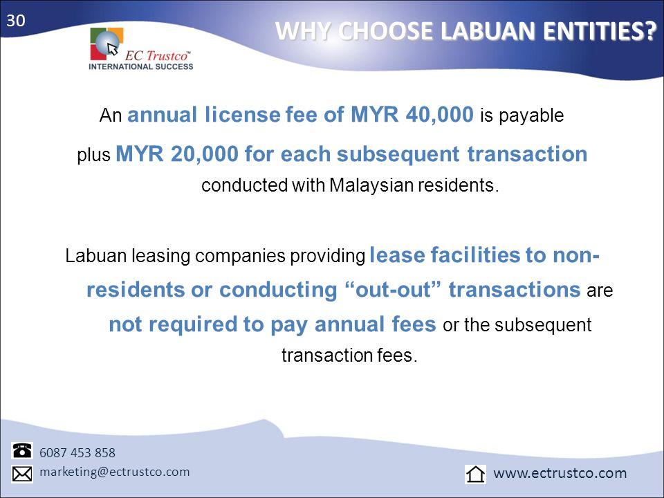 An annual license fee of MYR 40,000 is payable
