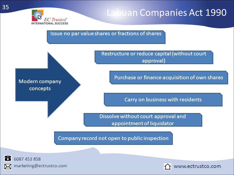 35 Labuan Companies Act Issue no par value shares or fractions of shares. Restructure or reduce capital (without court approval)