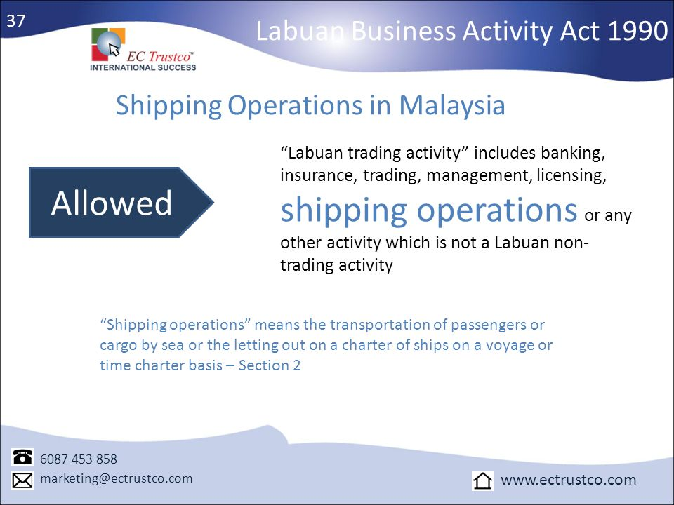 Labuan Business Activity Act 1990