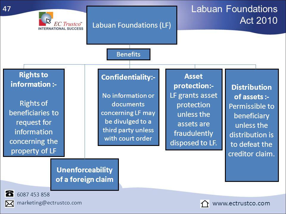 Labuan Foundations Act 2010 47 Labuan Foundations (LF)